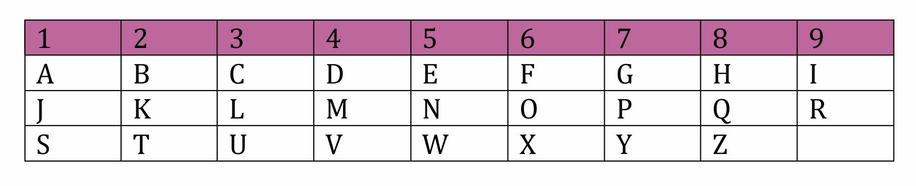 Microsoft Word - Lección TRES.docx